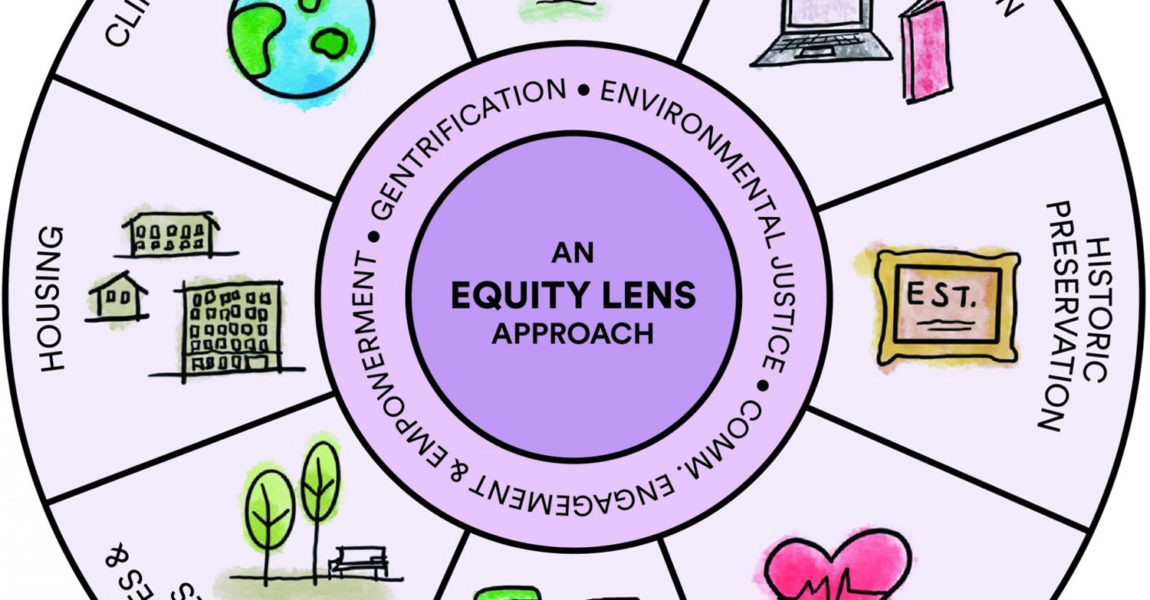 Approaching planning AND design through an Equity Lens